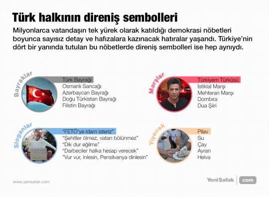 Türk halkının direniş sembolleri