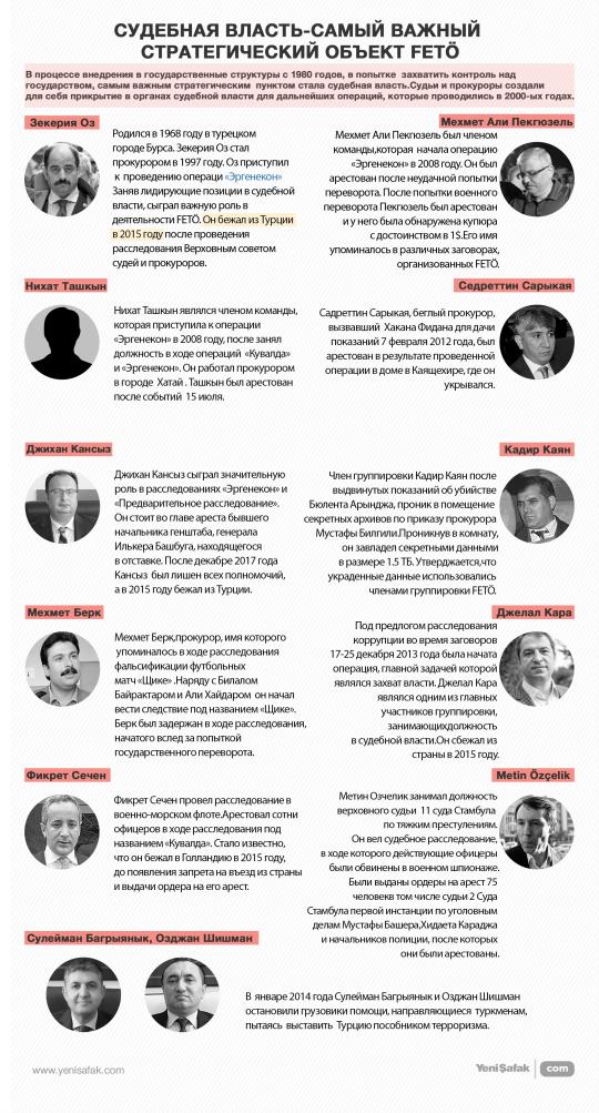 Судебная власть-самый важный  стратегический объект FETÖ