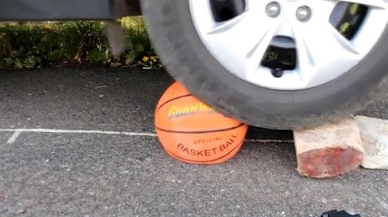 Basketbol topu ne kadar sağlam olabilir?