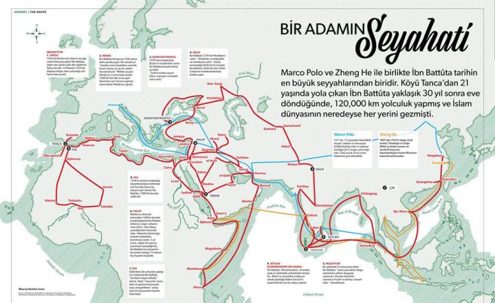 İbn Battuta dünyanın en büyük seyyahları olarak bilinen Marco Polo ve Zheng He'den daha uzun bir yolculuk gerçekleştirmiştir.