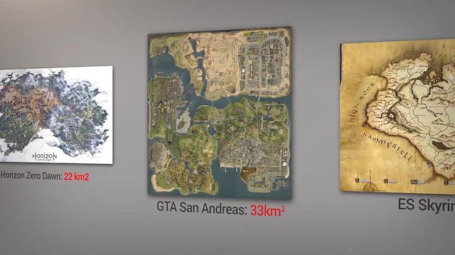 Oyunların harita boyutlarının kıyaslanması